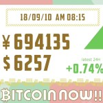 【18/09/10】今日のビットコインの価格予想!毎日更新中!上がる?下がる?ファンダ情報×チャートテクニカルでW分析!