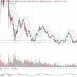 【仮想通貨】ビットコイン 72万超えてくるか?! 値動き分析 10月17日