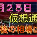 仮想通貨 ビットコイン リップル イーサリアム エイダ バイナンス ライトコイン BTC XRP ETH ADA BNB LTC 3月25日 相場予想 考察