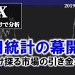 【FX】幕開ける雇用統計、きっかけ探る市場の引き金となるか(2019年3月8日)