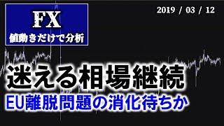 【FX】迷える相場継続、EU離脱問題の消化待ち(2019年3月12日)