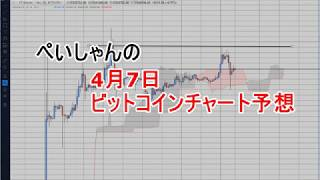 4月7日仮想通貨ビットコインテクニカル考察 「暗号通貨」