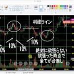 ビットコインFX 仮想通貨 ビットメックス 利確ラインを決めておく 【4月24日】