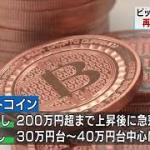 ビットコインの価格 再び変動大きく 一時1.5倍に急上昇