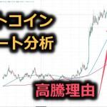 【ビットコイン チャート分析】高騰理由  BTC ラジアータインクリース