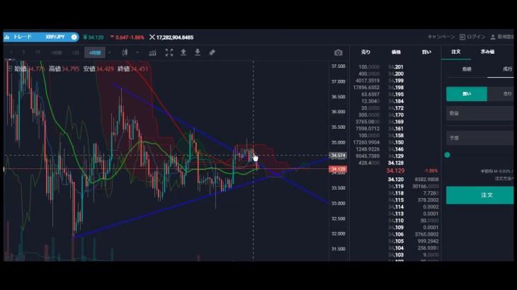 【仮想通貨 リップル(XRP)】ビットコインが強すぎてダラダラと下落中。今後のシナリオをチャート分析8.1(Ripple)