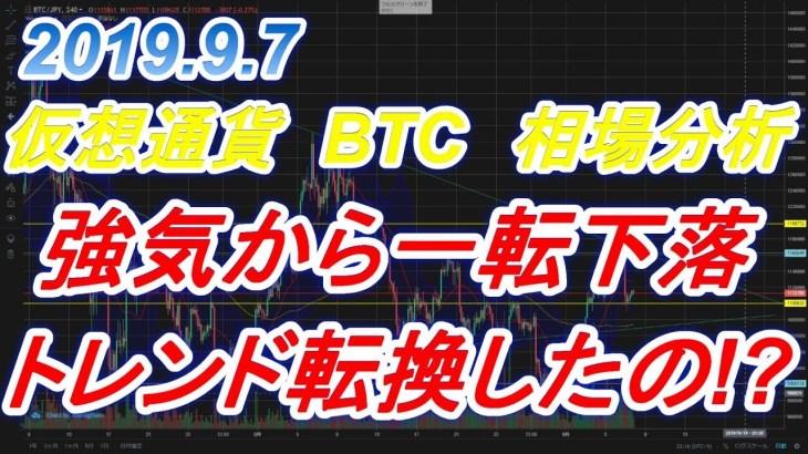 【仮想通貨】2019.9.7 ビットコイン 相場分析