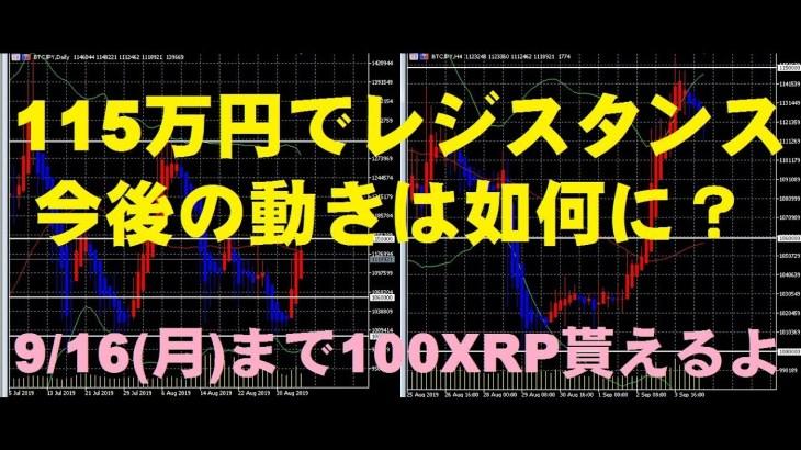 ビットコイン円 今後の見通し 9/4(水)