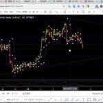 【仮想通貨】ビットコイン9月9日相場分析。短期下降トレンドでシンプルに下落。今後の値動きについて。