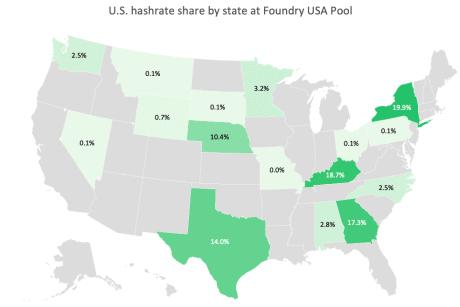 Bitcoin hash rates U.S.