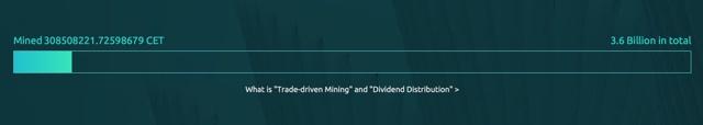 Coinex Trade Driven Mining