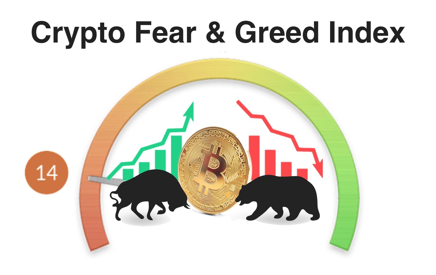 685 Verwendung des Fear & Greed-Index zur Vorhersage von
