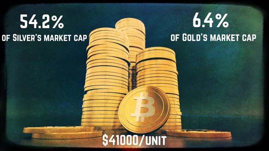 hârtie de tranzacționare crypto
