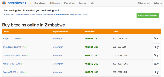 how to buy bitcoin in zimbabwe