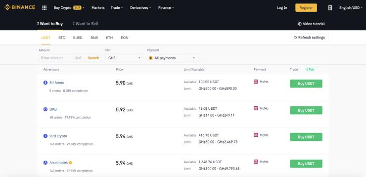 bitcoin p2p hitelezési platformok)