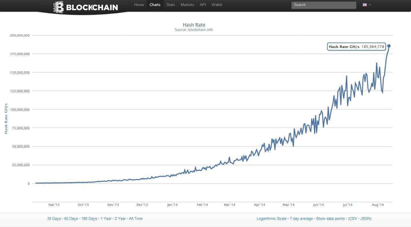 geld verdienen münchen macht bitcoin immer noch profitabel