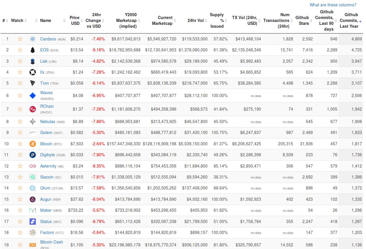 yours-bitcoin-dominance-github