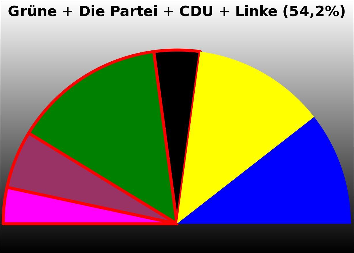 umfrage-koalition-1