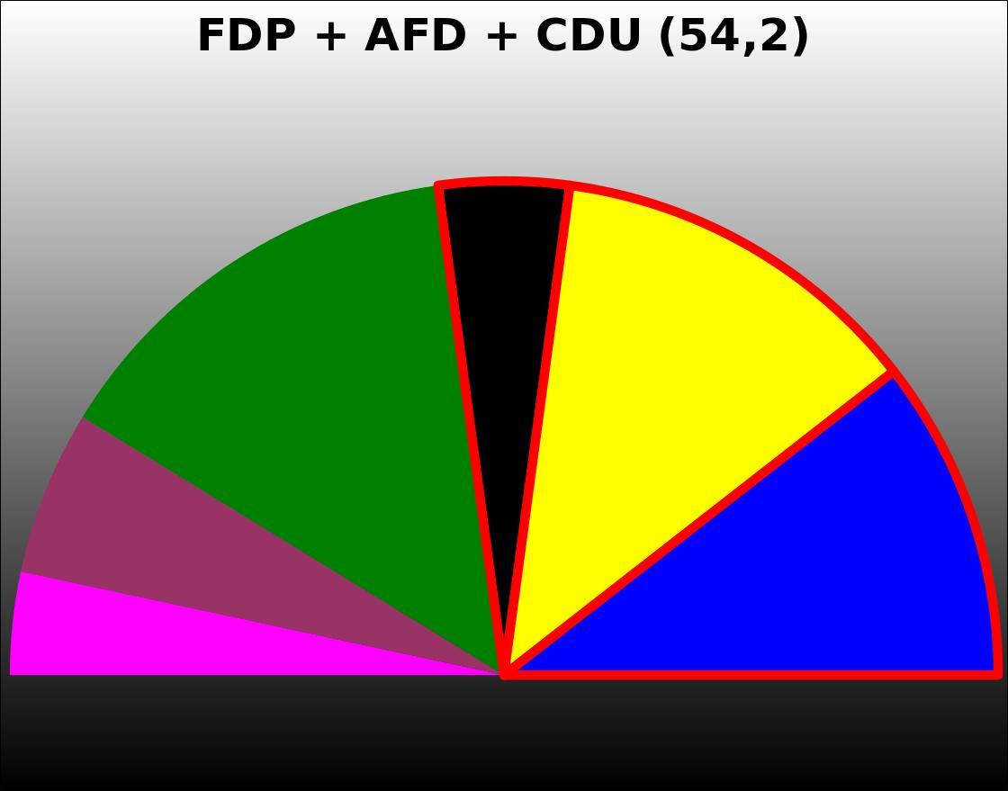 umfrage-koalition-3