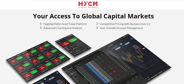 hycm bitcoin