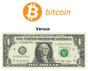 Bitcoin versus Usd Price Chart
