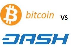 Bitcoin versus dash price chart