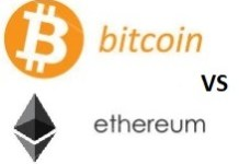 Bitcoin versus Ethereum Price Chart