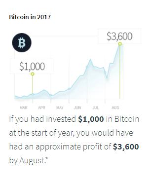fxtm bitcoin