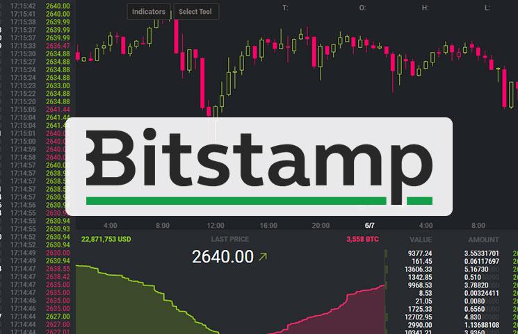 Charging bitcoincryptos for opinionssurveys