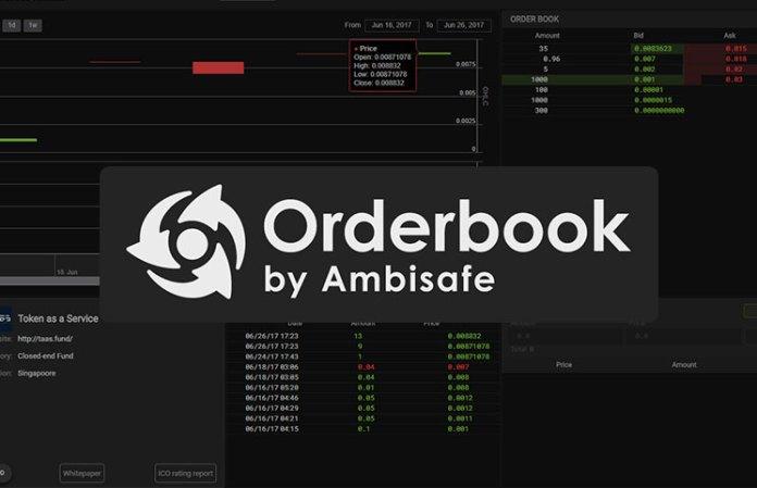 Orderbook Exchange