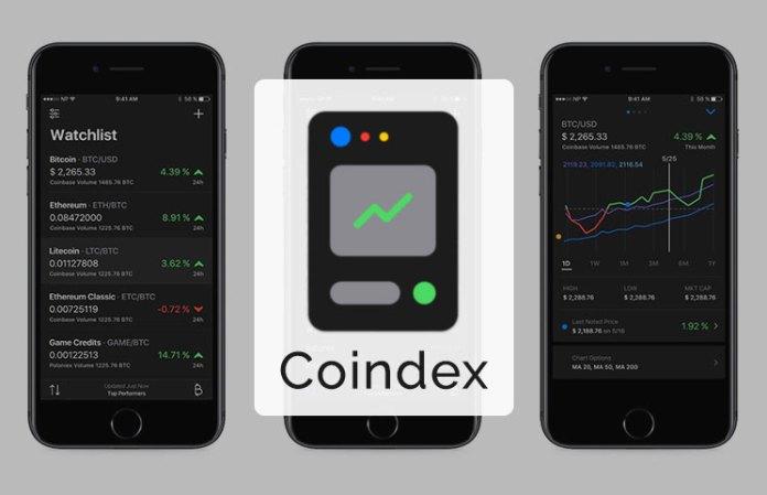 Coindex