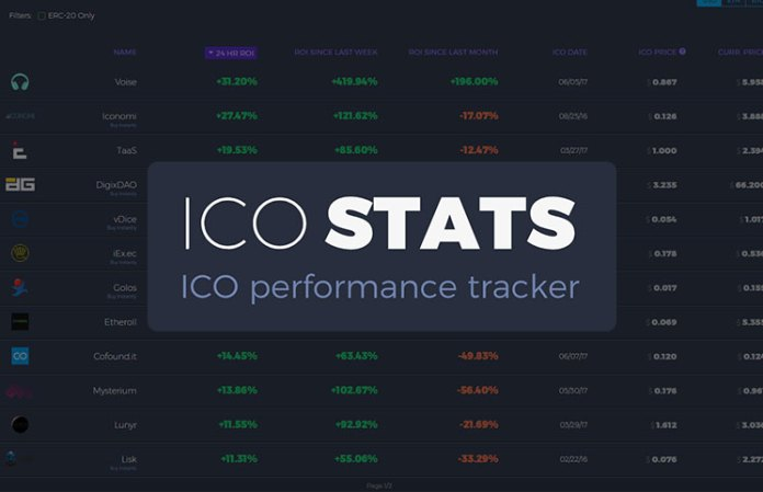 Initial Coin Offering Stats