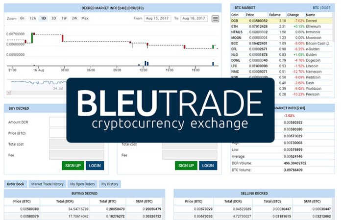cryptocurrency exchanges that acept usd