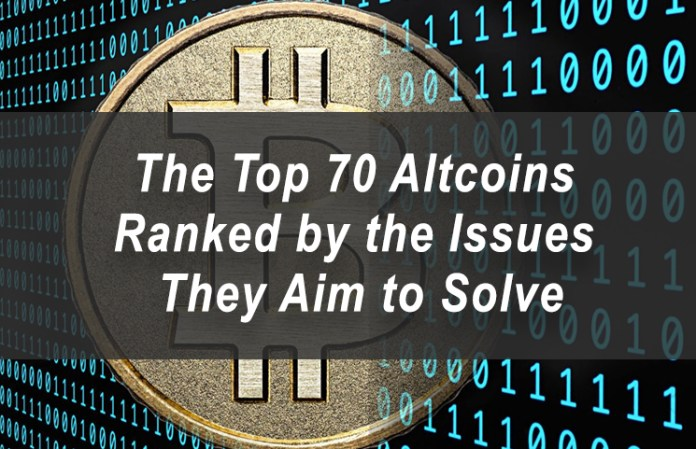 Inside Look At The Top 70 Alternative Cryptocurrency Coins & Projects