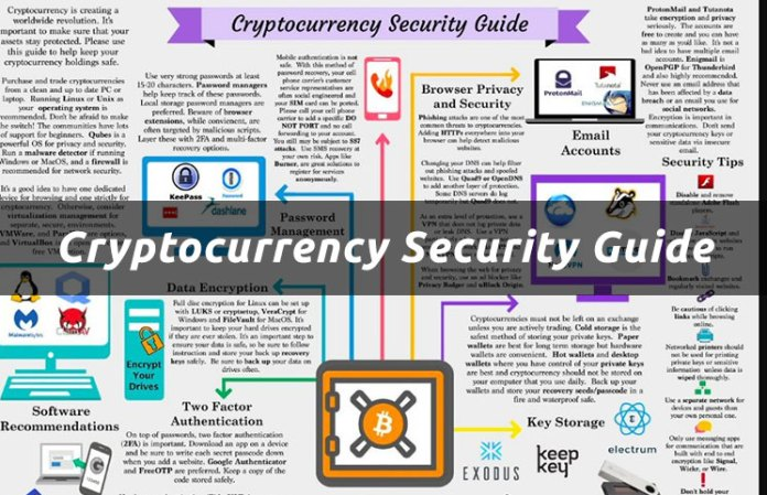 best security for cryptocurrency
