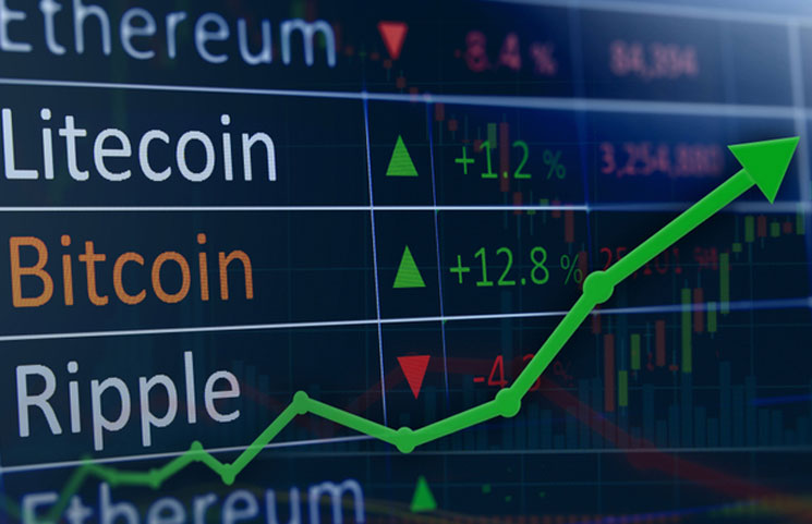 Bitcoin charts btce code for sale