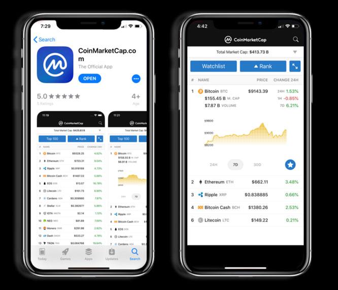 Crypto Data Site CoinMarketCap Releases iOS Mobile App
