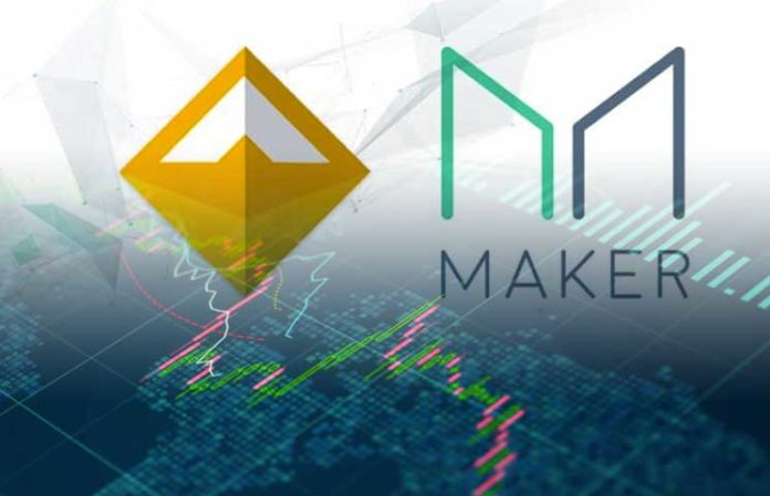 MakerDAO Unveils Technology to Leverage Its DAI Stablecoin via Any ...