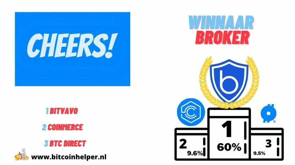 beste-crypto-broker-2020