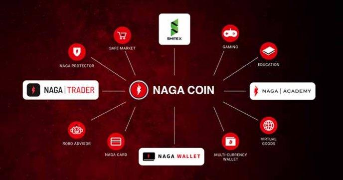 NAGA Coin Ecosystem