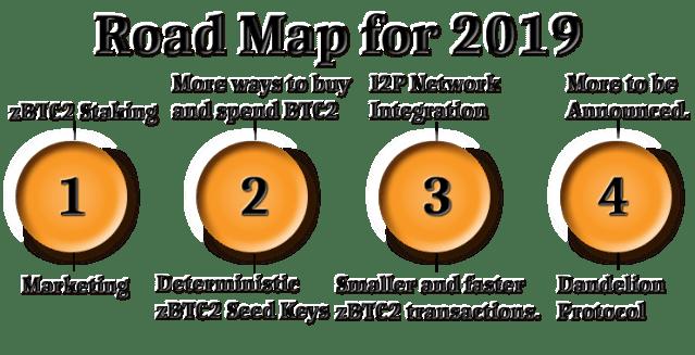 2019 Bitcoin2 Road Map