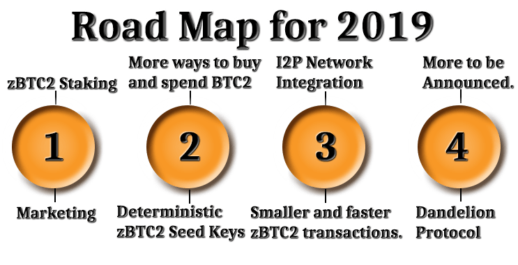 2019 Bitcoin2 Road Map