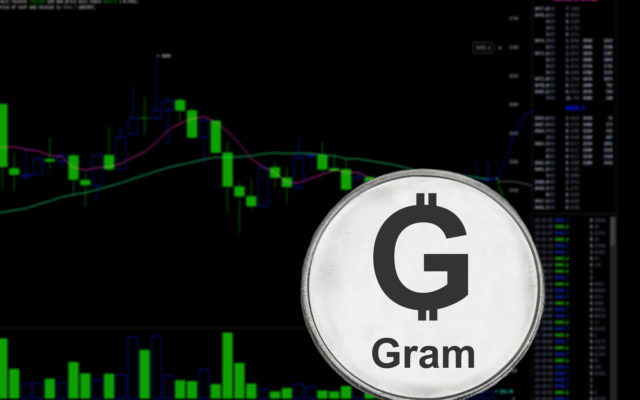 Telegram gram is binance libra competitor?