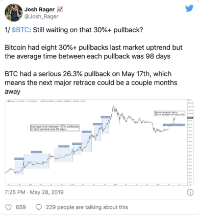 bitcoin, cryptocurrency, btcusd, btcusdt, xbtusd, crypto