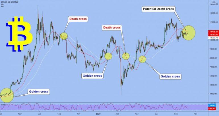 bitcoin, btcusd, btcusdt, xbtusd, cryptocurrency, Euro, EURUSD, cryptocurrency, dollar, dxy