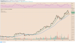 Raise bn to Buy Bitcoin, Jim Cramer Tells GameStock (GME) Board