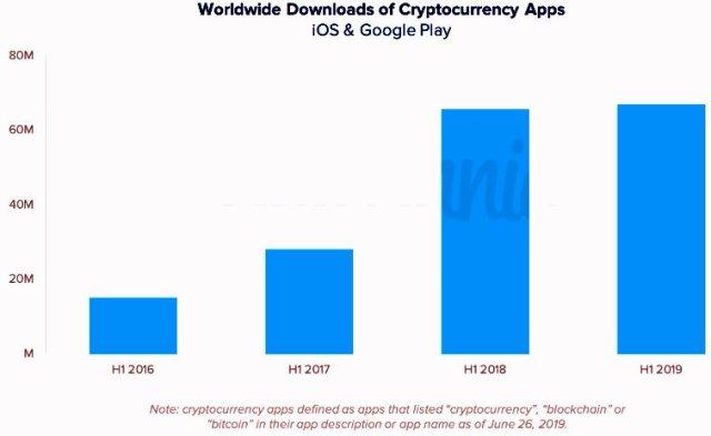 top 50 cryptocurrencies cryptoguru