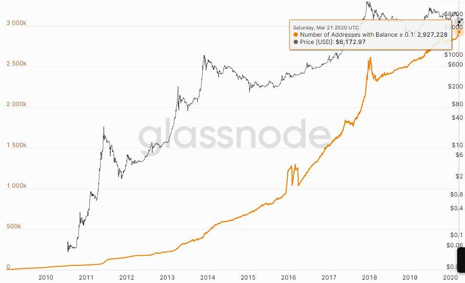Kaip uždirbti 0, 1 bitcoin per valandą. Kas yra Bitkoinas ir juo prekiauti m. | ar-v.lt