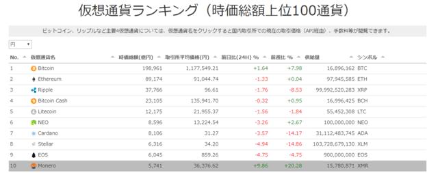 仮想通貨ランキング.PNG