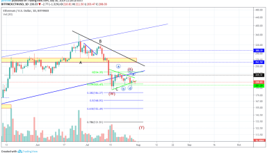 Ethereum Technical Market Analysis 30th July 2019
